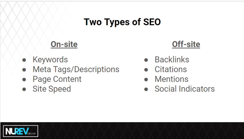Two types of SEO